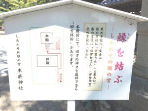 本荘神社立て看板